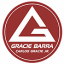 Gracie Barra Oviedo
