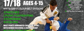 National Childrens Jiujitsu League *Round 2