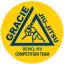 Gracie Humaita Brazillian Jiu-Jitsu of Reno