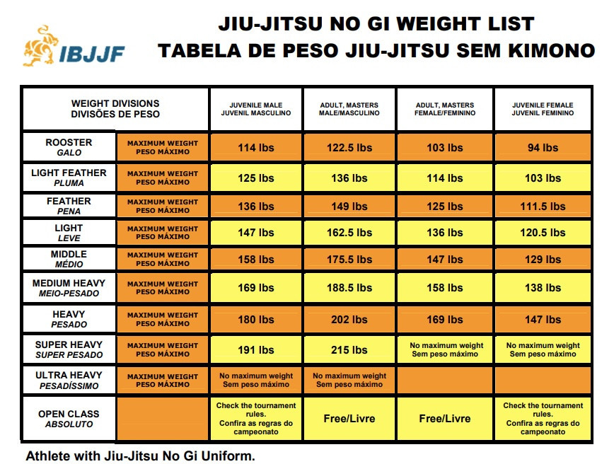 azbjjf-weight-classes-20180623025330.jpeg